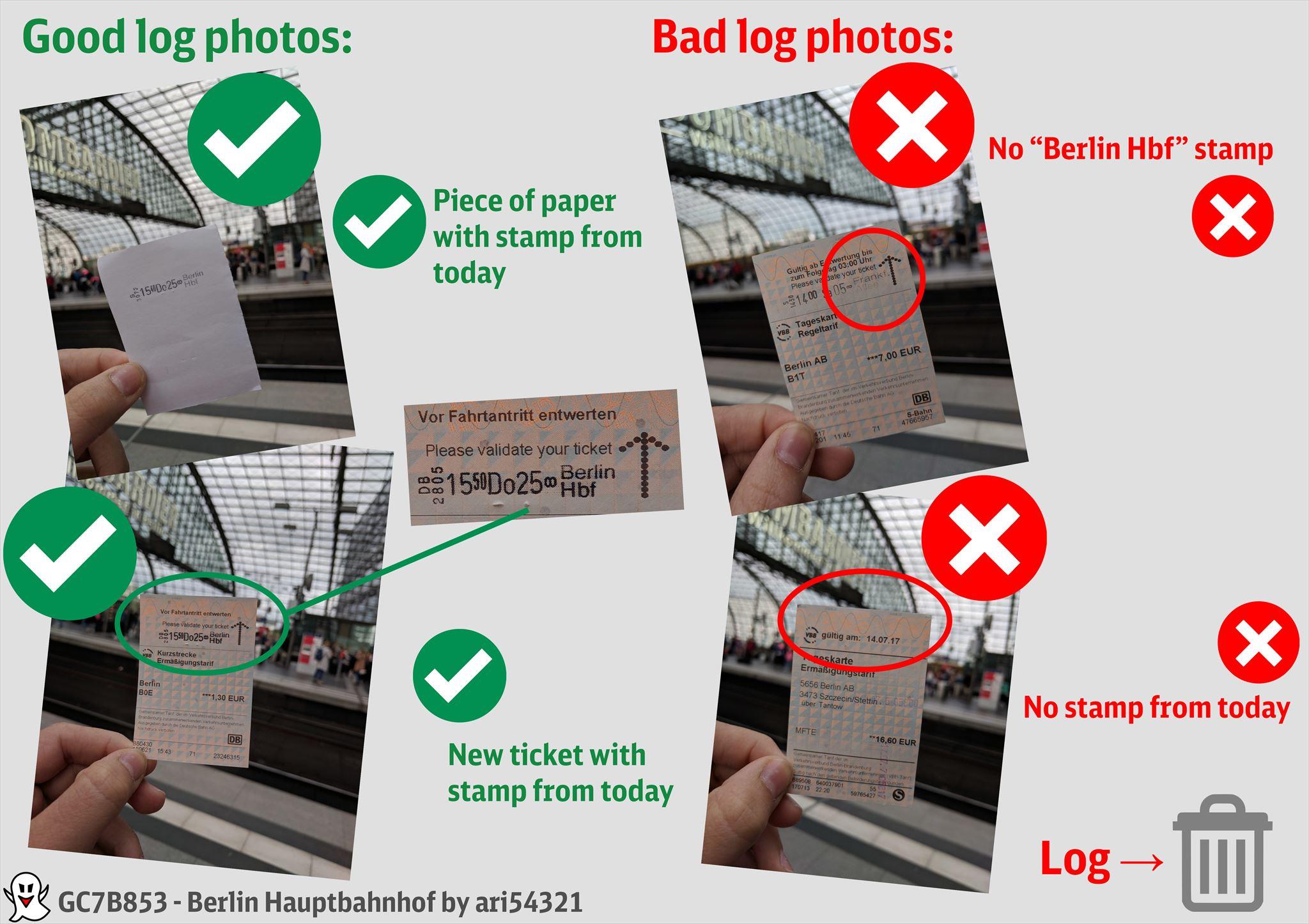 Log photo examples