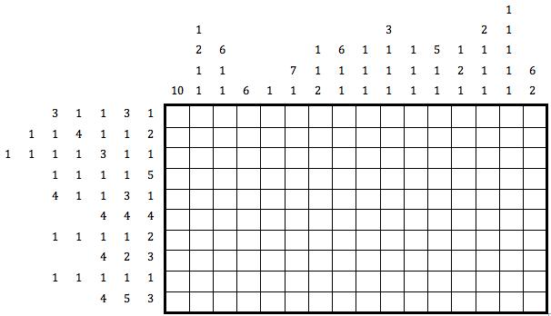 GC4RWR7 Siffror, Siffror, Siffror... (Unknown Cache) in