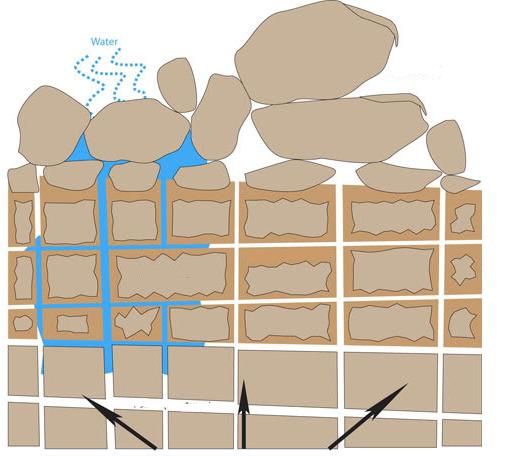 schema erosion granit