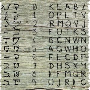 0,K,E,A,B,Z;1,O,P,L,T,V;2,R,M,Q,V,J;3,F,U,T,K,S;4,B,C,N,W,N;5,A,G,W,H,O;6,E,L,C,D,P;7,D,H,S,X,Y;8,I,F,M,Q,R;9,U,J,R,I,G