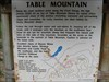 Trailhead description