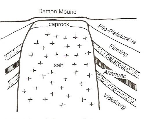 gc1q1w6 damon mound
