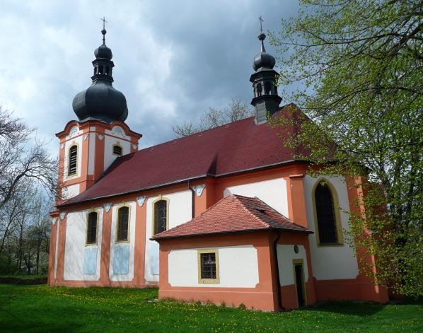 Pohled na jižní stranu a sakristii