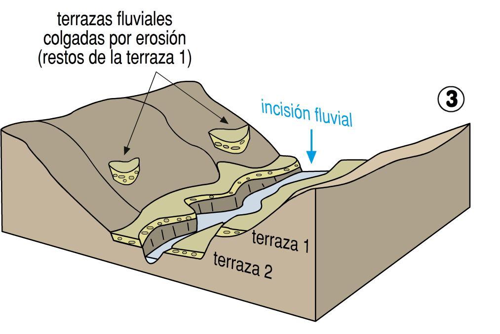 Gc6f1gm Desfiladero Del Cares Picos De Europa Earthcache