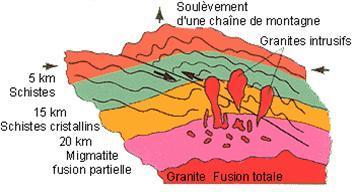 http://www.granitbreton.fr/fr/granit/images/origines1.gif