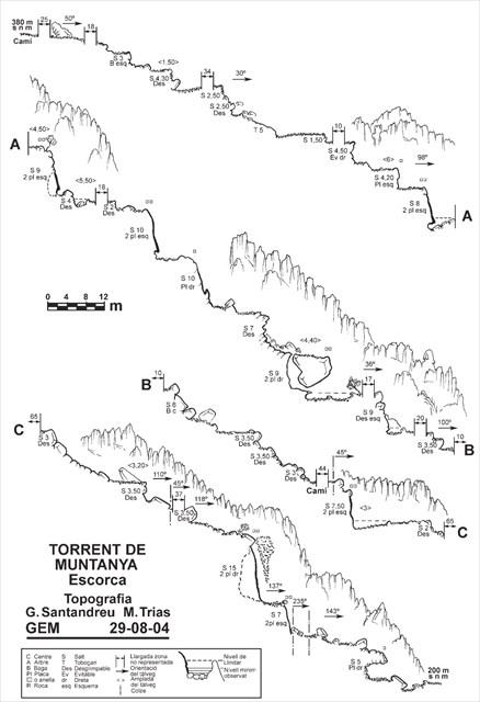 Torrent de Muntanya - Map
