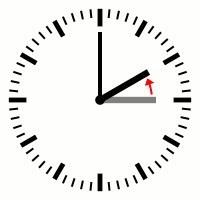 Herbst: Umstellung von Sommerzeit auf Normalzeit – die Uhr wird um eine Stunde zurückgestellt.