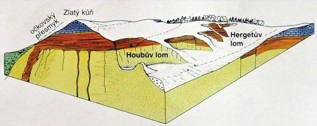 geologicka minulost