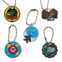 Military Travel Tags
