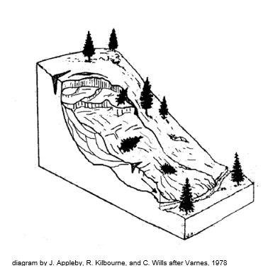 Gc677tj the dynamic landscape earthcache in california united debris flow debris slide earth flow ccuart Choice Image