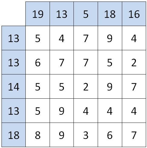 Zahlenkreuz