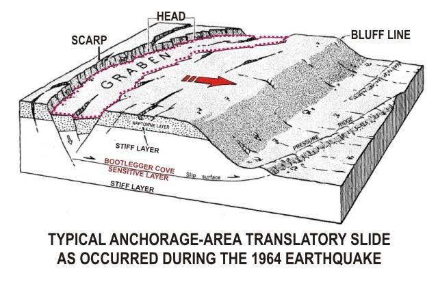 gc513d4 1964 alaska earthquake  earthquake park  earthcache  in alaska  united states created by