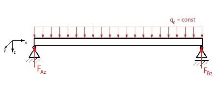 maximales biegemoment streckenlast
