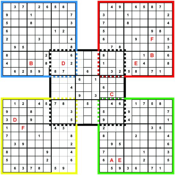 Sudoku samourai - Grille de sudoku diabolique ...