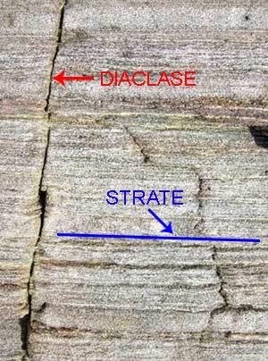diaclase