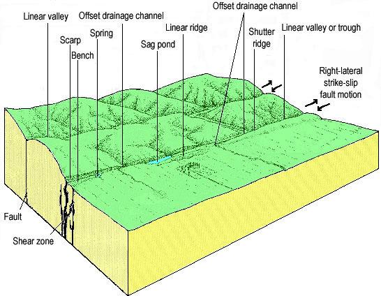 Gcq7z7 San Andreas Fault Cajon Pass Earthcache