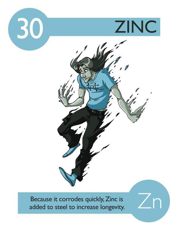 Gc67bhv 030 tabla peridica zinc traditional cache in el cinc o zinc del alemn zink es un elemento qumico esencial de nmero atmico 30 y smbolo zn situado en el grupo 12 de la tabla peridica de los urtaz Images