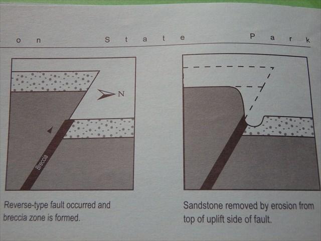 GC60W9F THE DOUGLAS FAULT - BIG MANITOU FALLS (Earthcache) in