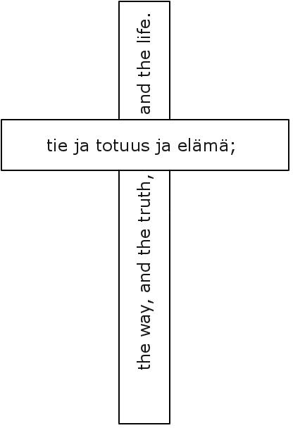 tie ja totuus ja elämä; the way, and the truth, and the life.