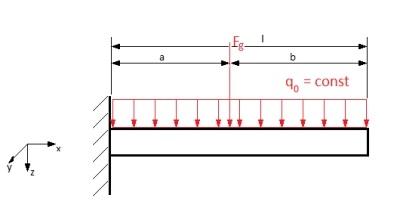 Feldmoment Berechnen : durchbiegung kragarm berechnen metallschneidemaschine ~ Themetempest.com Abrechnung