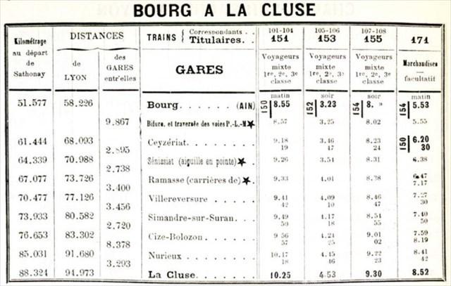 Horaires Bourg - La Cluse
