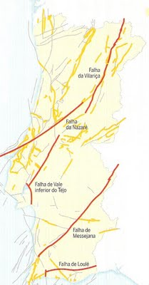 Falhas em Portugal / Faults in Portugal