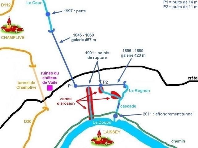 Schéma des différents aménagements sur le tunnel