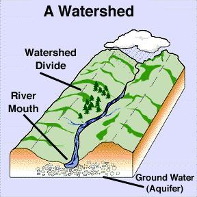 8f07d7f0 fca1 44c8 a8ec 5a9b3c8f8bb8 gc1k2r6 kentucky river 205 060 watershed (earthcache) in kentucky