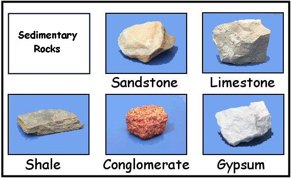 Gypsum rocks are sedimentary rocks made up of sulfate mineral and