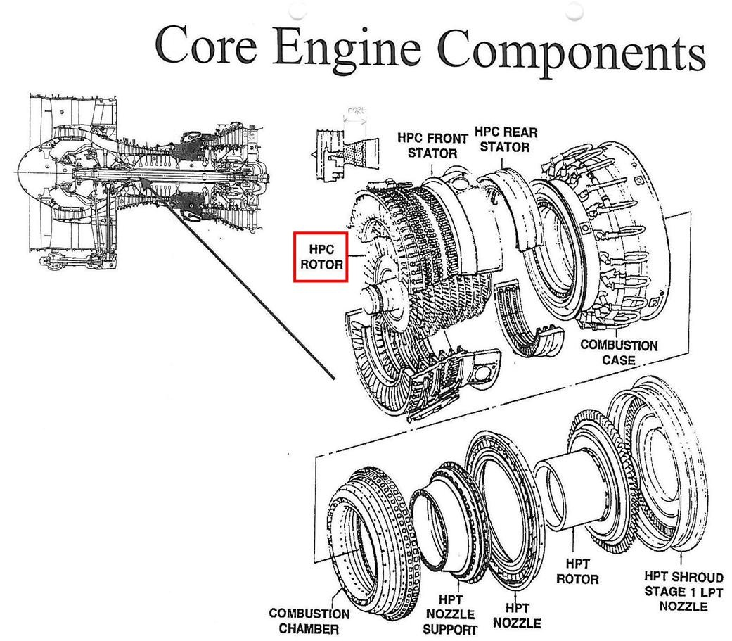 3959 furthermore Q0209 further Euler 27s pump and turbine equation besides Rotor in addition Cfm56 Turbofan Engines Schematic. on fan blades
