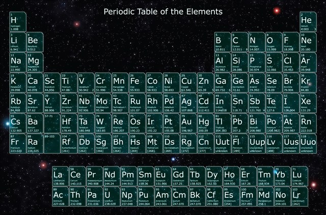 Gc75nq3 kss41 periodic table of elements unknown cache in picture 1 urtaz Images