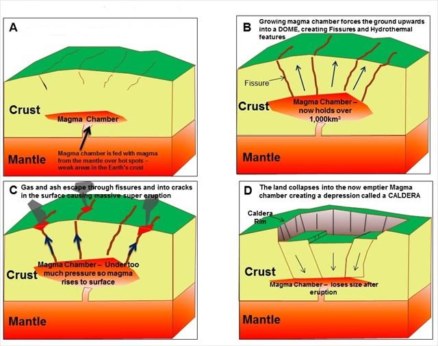 GC5R8E0 Menengai Crater 2: Hot Rocks Earth Cache (Earthcache) in ...