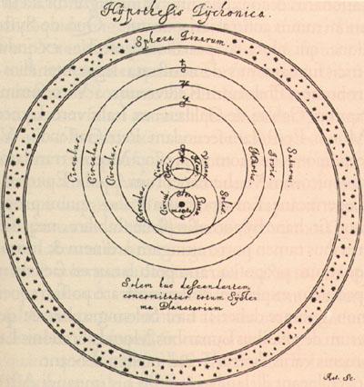 Tychonův geo-heliocentristický model