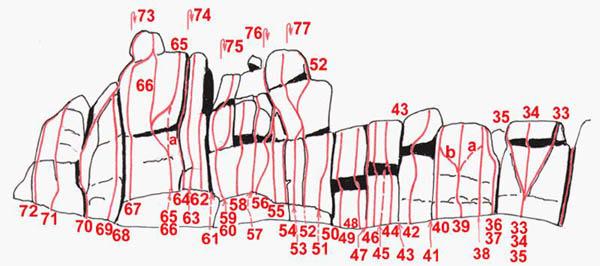 Horolezecka mapa Certovych skal