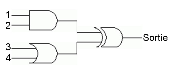 Gc53gkc crypto et codes 31 soyons logique unknown for Porte logique