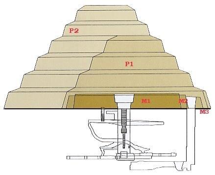 gc2wzty dzoserova stupnovita pyramida unknown cache in