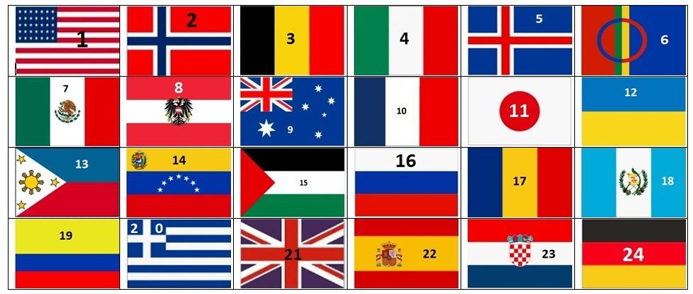 A chacun son drapeau