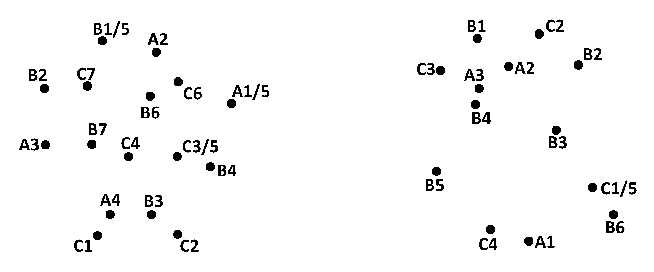 Zahlen nach Malen - Station 5