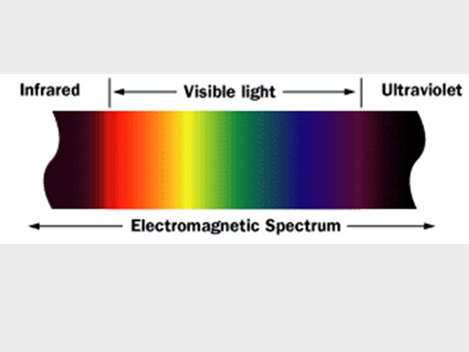 Infrared Spectrum