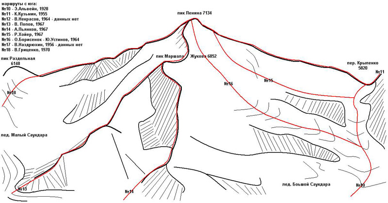 Lenin Peak routes from east and south
