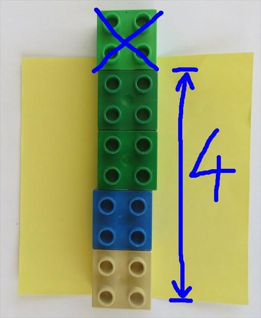 Lego Würfel nebeneinander
