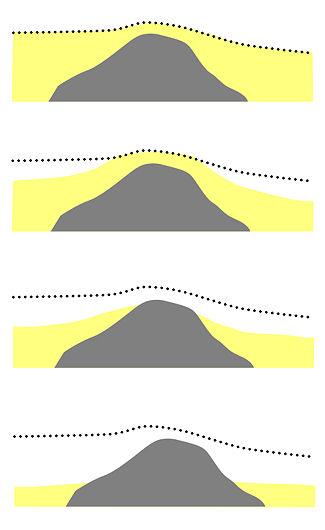Formação de um Inselberg / Inselberg Formation