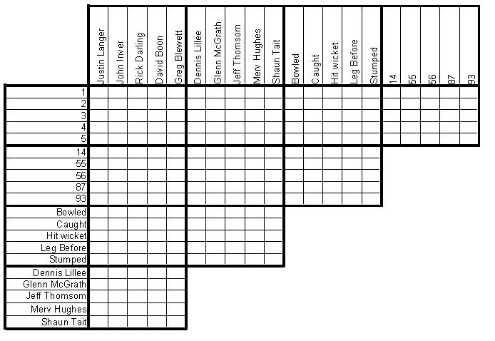 It is an image of Logic Grid Puzzles Printable throughout blank