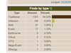 Mina different cache types hittade