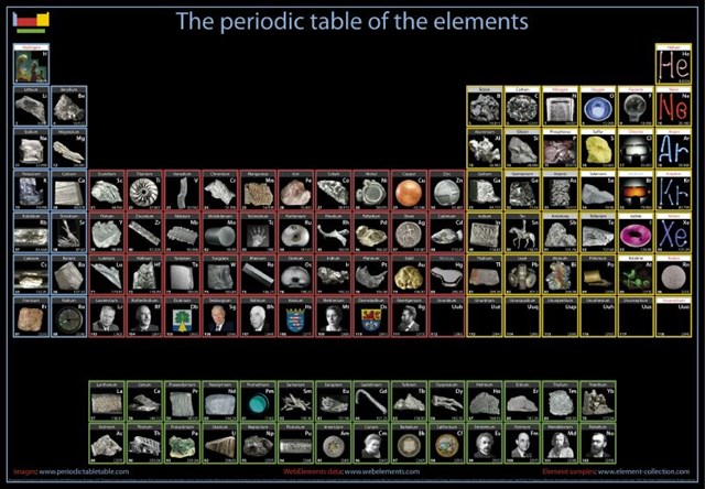 Gc75nq3 Kss41 Periodic Table Of Elements Unknown Cache In