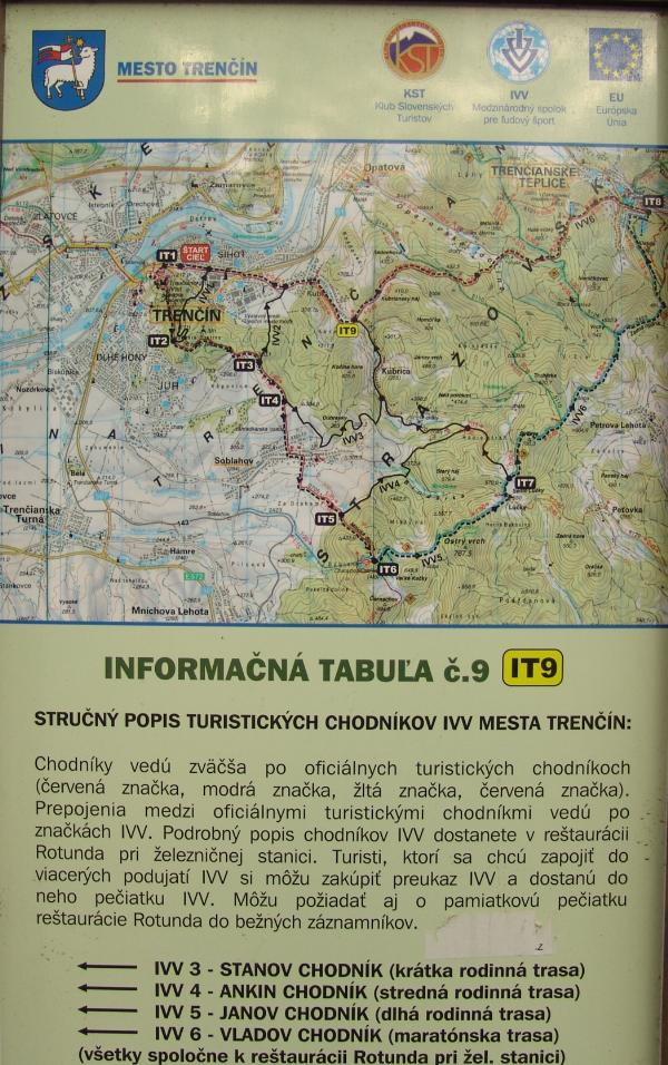 Turistická mapa okolia