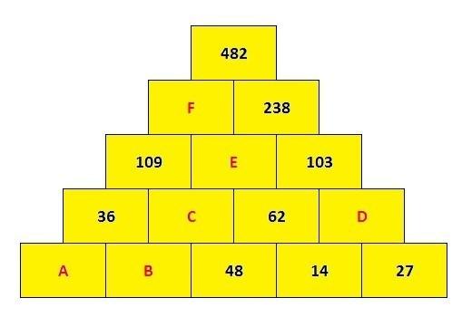 Enigme 33