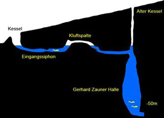 GC25FM5 Der Kessel eine Riesenkarstquelle (Earthcache) in ...