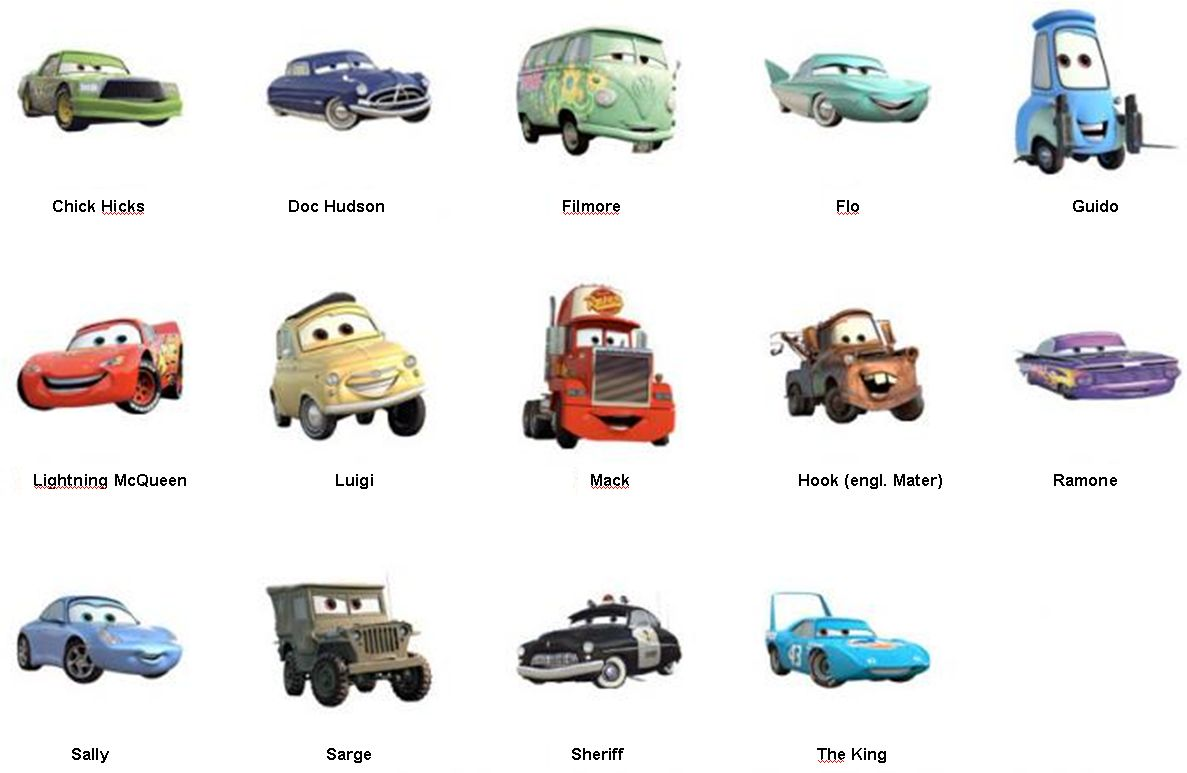 Cars Charaktere