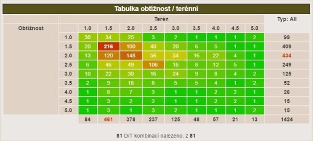 matrix_tabulka.jpg